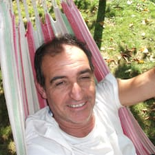 Georges Brukerprofil