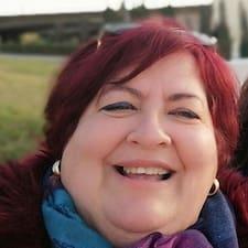 Henkilön Maria Luisa käyttäjäprofiili