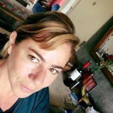 Lelena User Profile