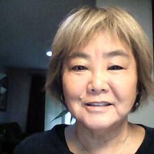 Debra felhasználói profilja