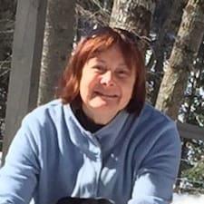 Anne-Marie - Uživatelský profil