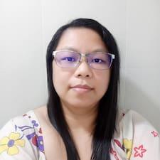 Umi - Profil Użytkownika