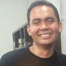 Mohd Aniq