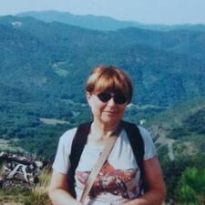 Anna Clara - Uživatelský profil