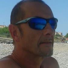 Pascal - Uživatelský profil