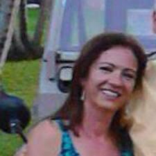 Profil korisnika Alba Luz