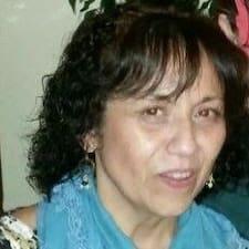 Nadia Magdalena User Profile