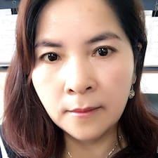 美英 - Uživatelský profil