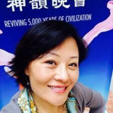 Leejun felhasználói profilja
