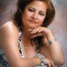 Profil Pengguna Maria Ofelia