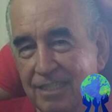Профиль пользователя Luis Esteban