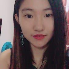 Miao - Profil Użytkownika