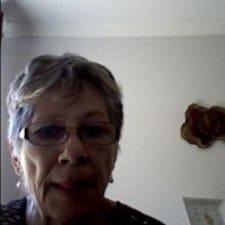 Profil utilisateur de Margarit