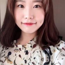 Профиль пользователя Choi