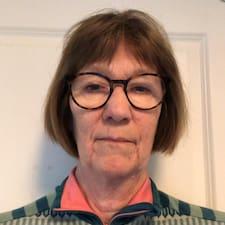 Gudveig felhasználói profilja