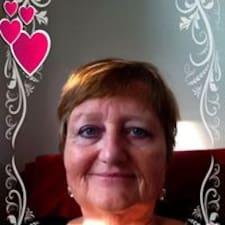 Profil Pengguna Annemiek