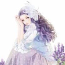 莎 felhasználói profilja