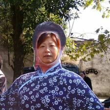 Profil korisnika Kailing