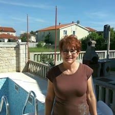 Ljubica Brugerprofil