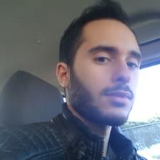 Profilo utente di Raf