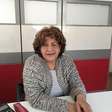 Ana Leonor - Profil Użytkownika