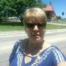 Maria Raquel - Uživatelský profil