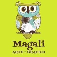 MaGaLi - Profil Użytkownika