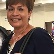 Dora Flor Kullanıcı Profili