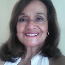 Ma. Dolores - Profil Użytkownika