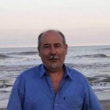 Carlos Alberto - Profil Użytkownika