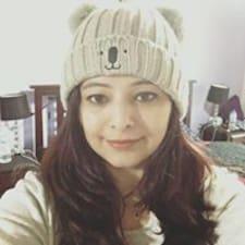 Profil korisnika Rish