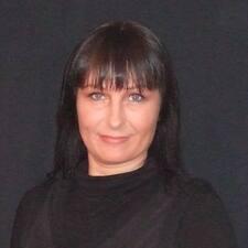Profil utilisateur de Inger