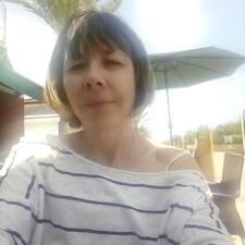 Profil Pengguna Marylin