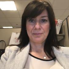Dina felhasználói profilja