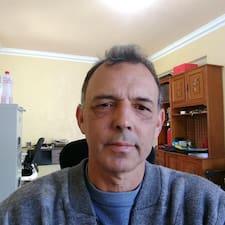 Profilo utente di Braz Daniel