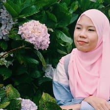 Aliah - Profil Użytkownika