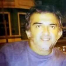 Luis Alberto Brugerprofil