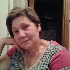 Клавдия Brukerprofil