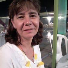 Maria Teresa님의 사용자 프로필