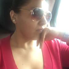 Fabiola Margarita - Profil Użytkownika