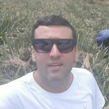 Clizaldo Luiz - Profil Użytkownika