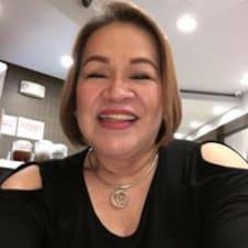 Eleanor Rochelle - Uživatelský profil