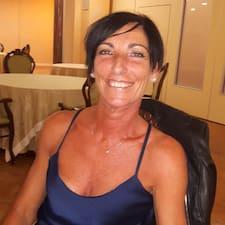 Profil Pengguna Caterina