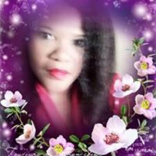 Profilo utente di Tongie