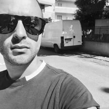 Gianluca - Profil Użytkownika
