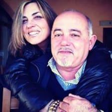 Giuseppina Kullanıcı Profili