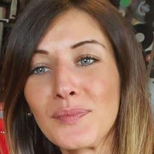 Malika felhasználói profilja