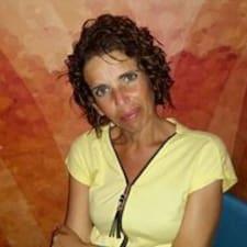 Profil Pengguna Raquel