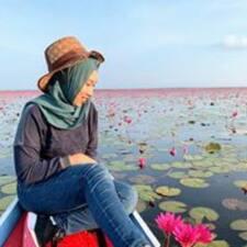 Dieyla Nadhzieyrah - Uživatelský profil