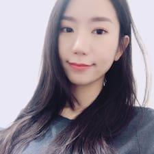 Jungwon - Profil Użytkownika